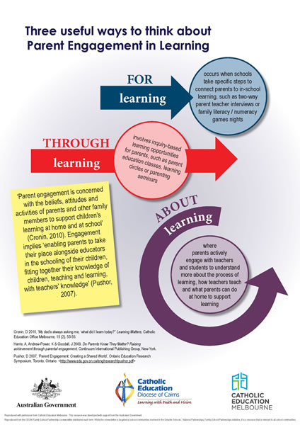 fspposter_parentenginlearning