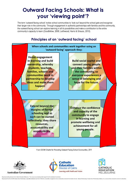 outward-facing-schools