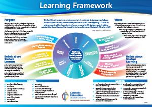 Leadership Framework